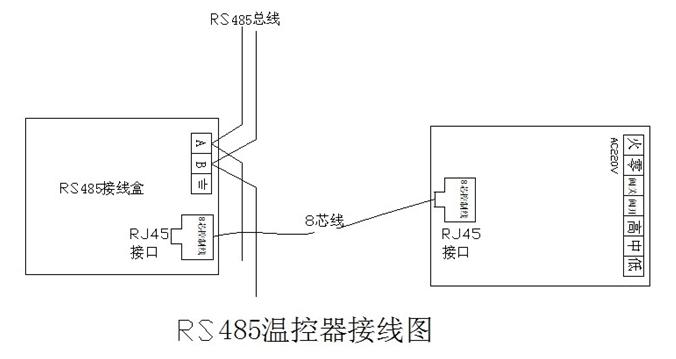 485网络通讯温控器  dv02rs温控器网络型空调控器接线图     一, 功能